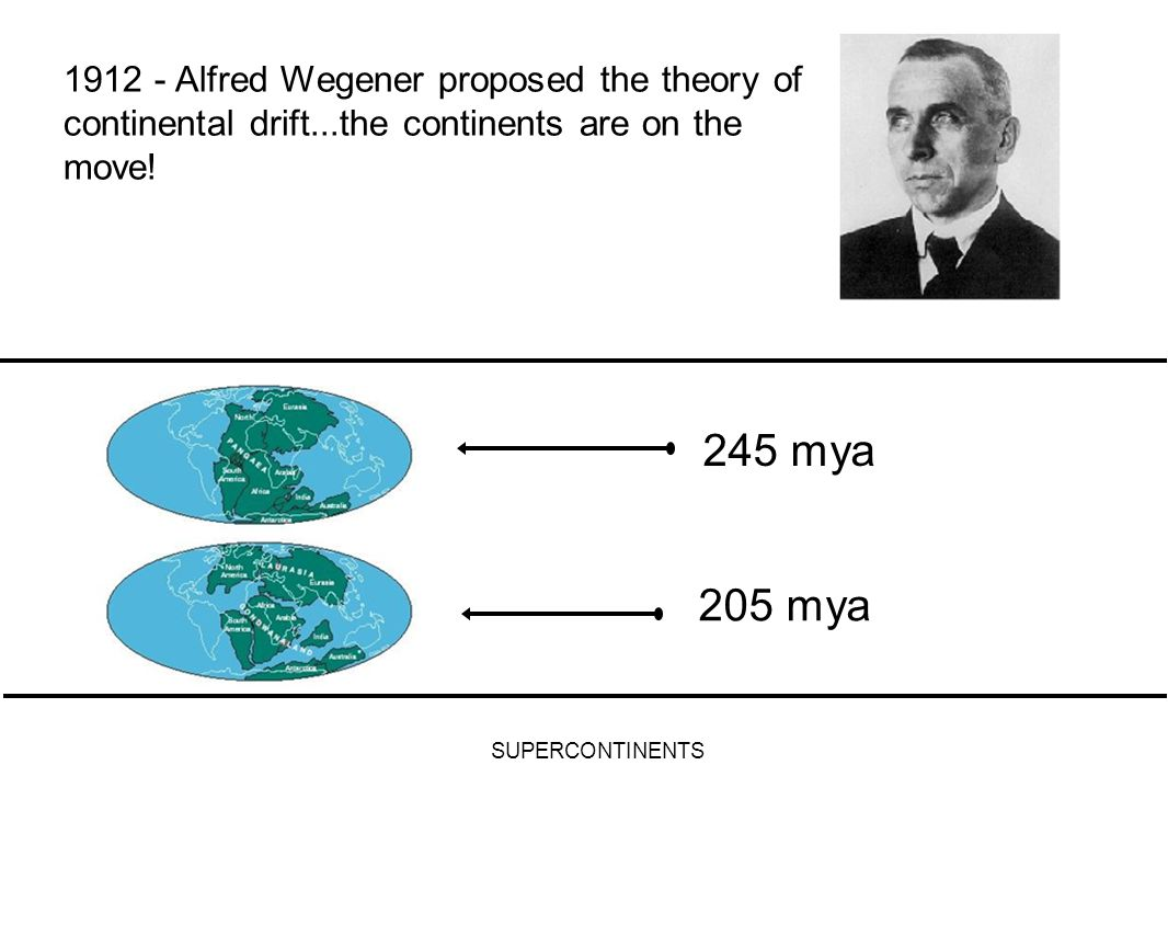 1912 - Alfred Wegener proposed the theory of continental drift