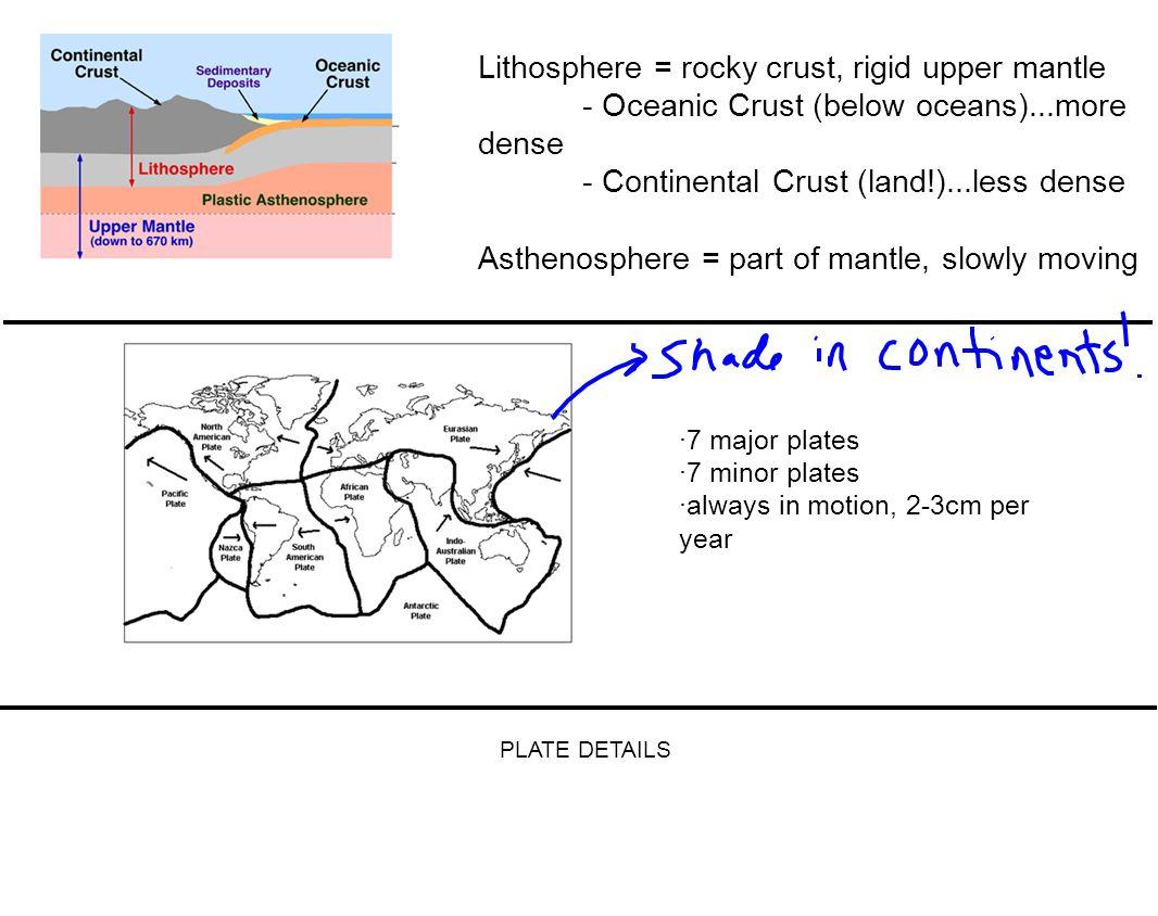 Lithosphere = rocky crust, rigid upper mantle