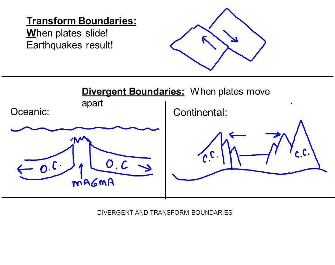 Continental: Transform Boundaries: When plates slide!