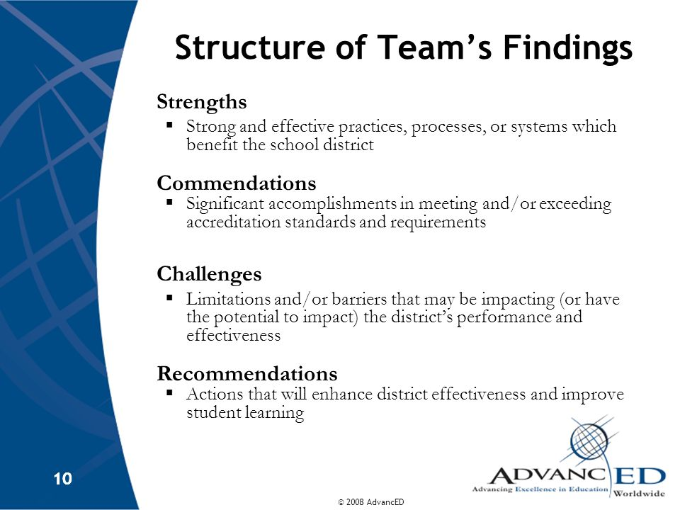 Structure of Team's Findings