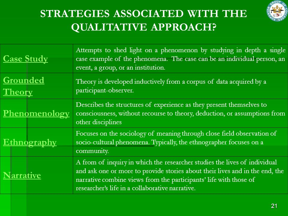 Narrative Inquiry  A Dynamic Approach  Chapter One  PDF Download     SlidePlayer