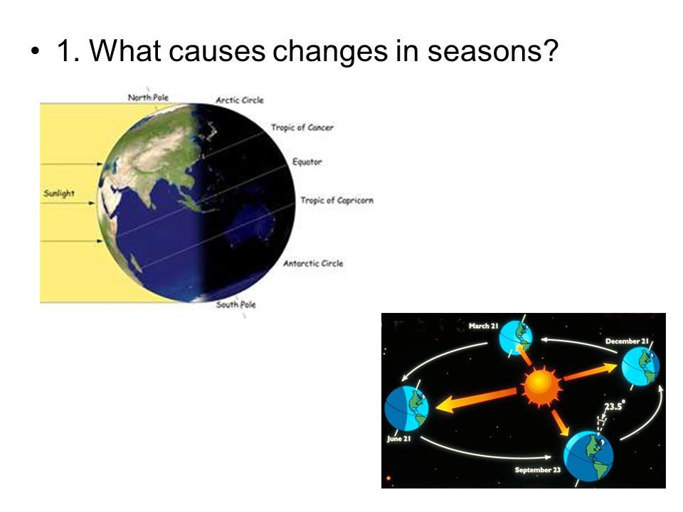 1. What causes changes in seasons