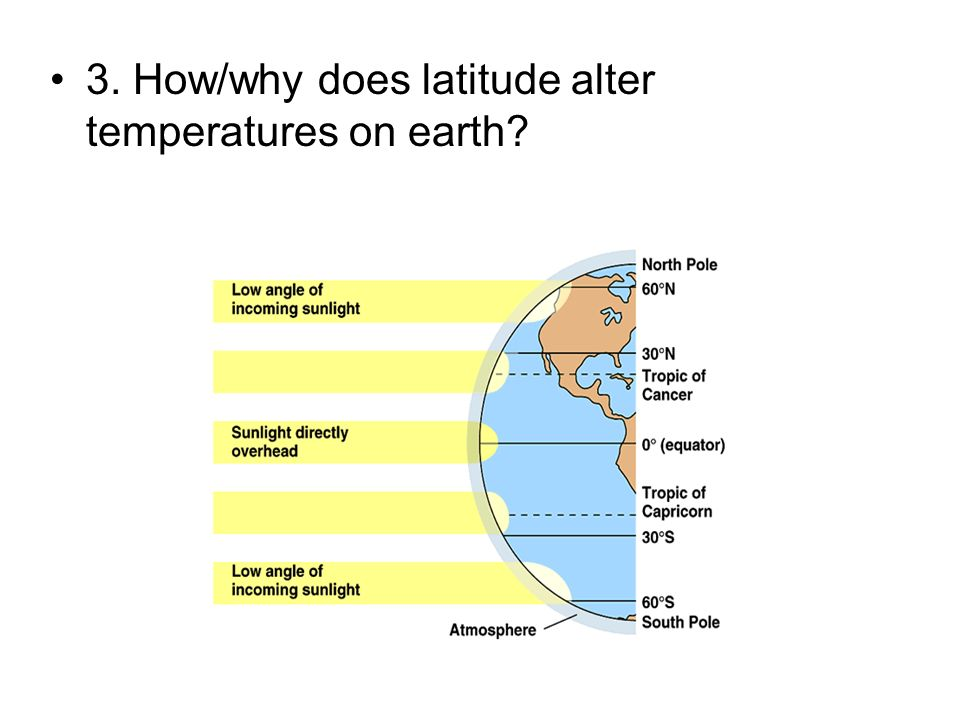 3. How/why does latitude alter temperatures on earth
