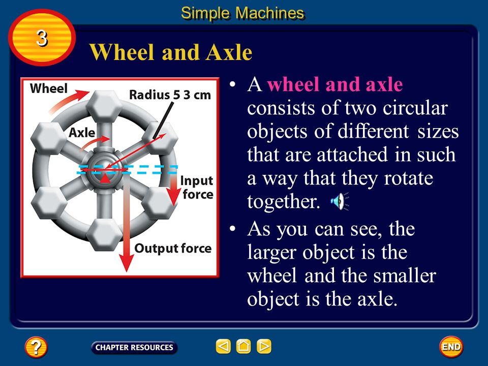 Simple Machines 3. Wheel and Axle.