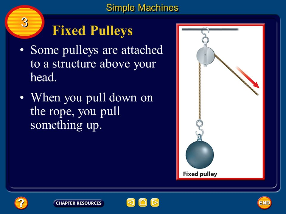 Simple Machines 3. Fixed Pulleys. Some pulleys are attached to a structure above your head.
