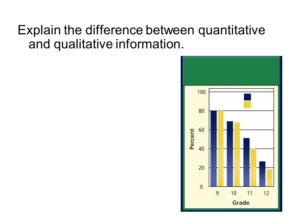 Explain the difference between quantitative and qualitative information.