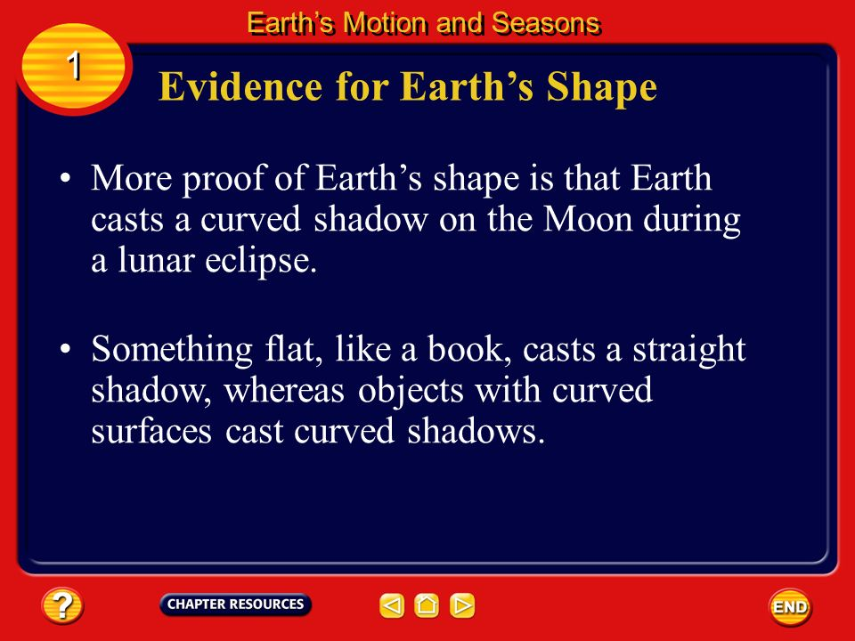 Evidence for Earth's Shape