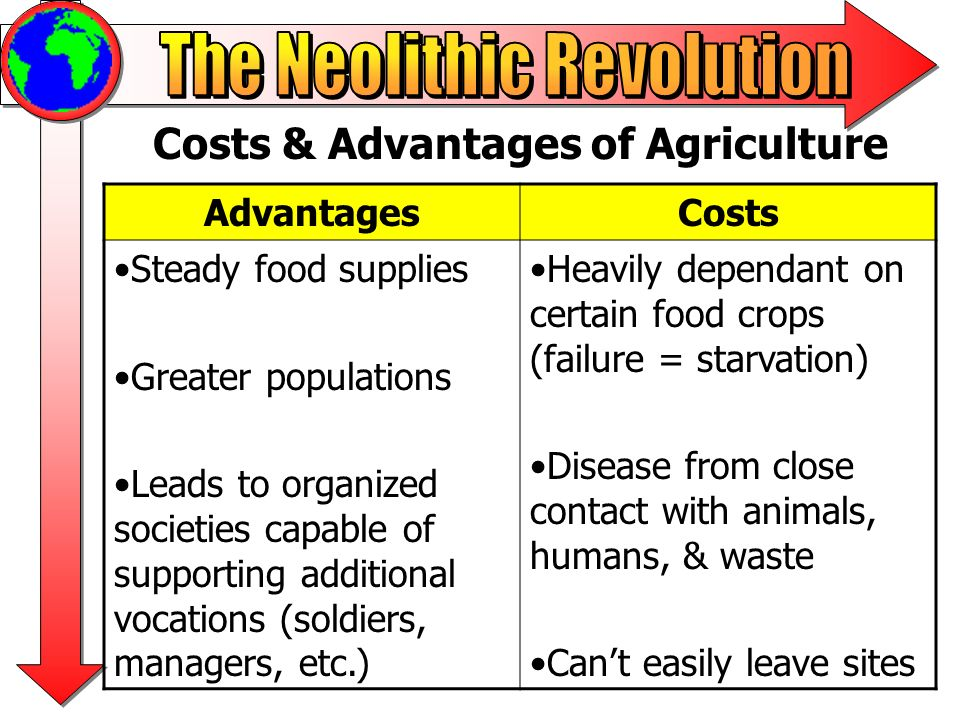 Costs & Advantages of Agriculture
