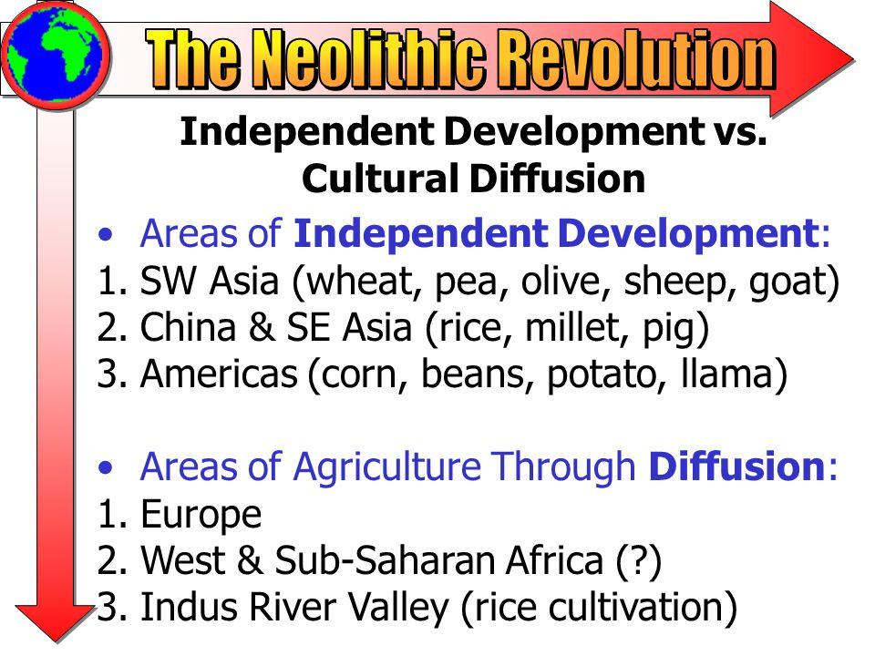 Independent Development vs.