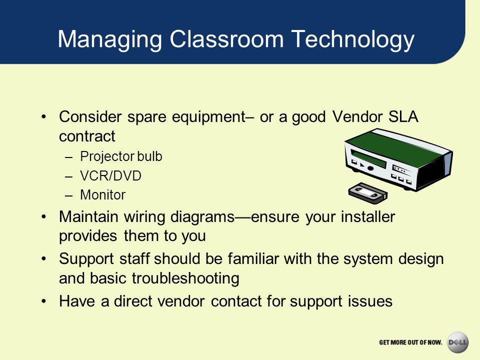 Managing Classroom Technology