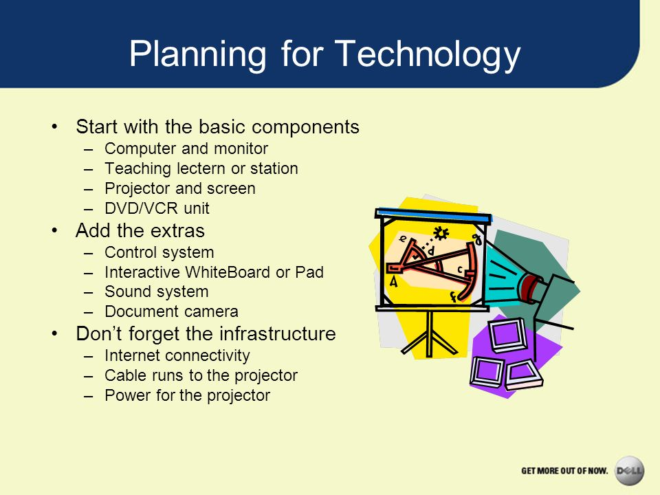 Planning for Technology
