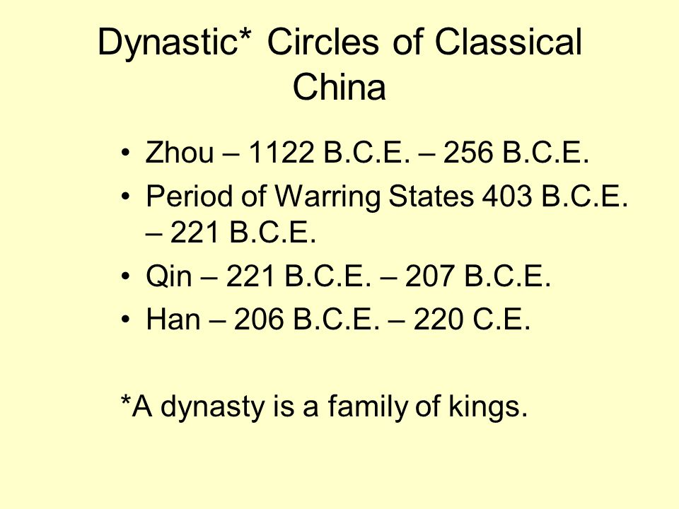 Dynastic* Circles of Classical China