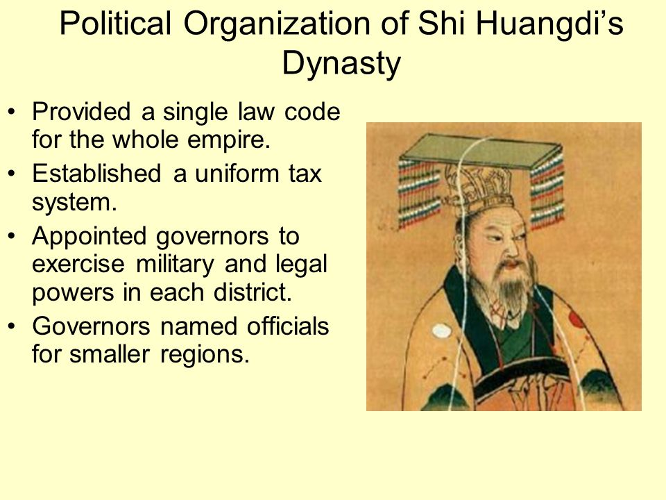 Political Organization of Shi Huangdi's Dynasty
