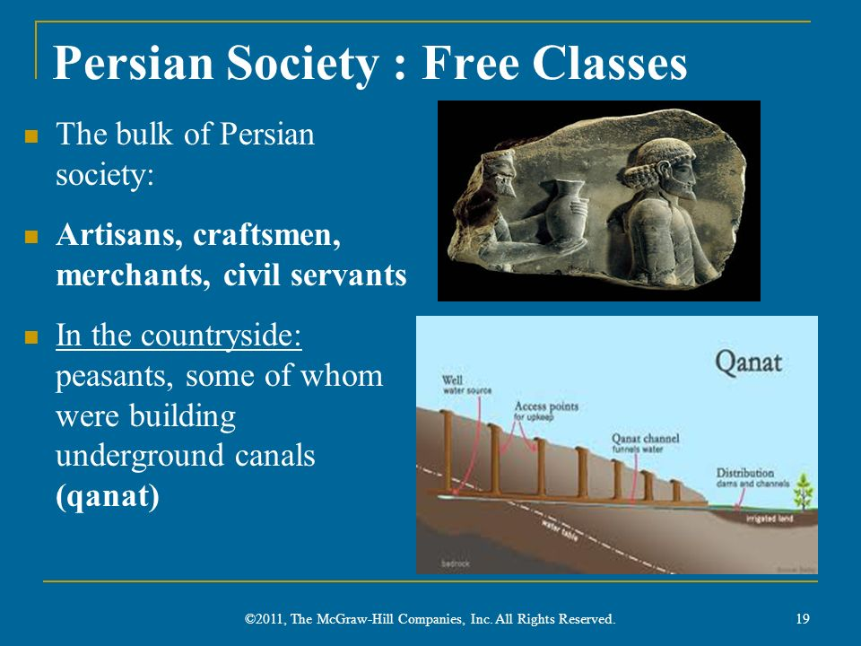 Persian Society : Free Classes