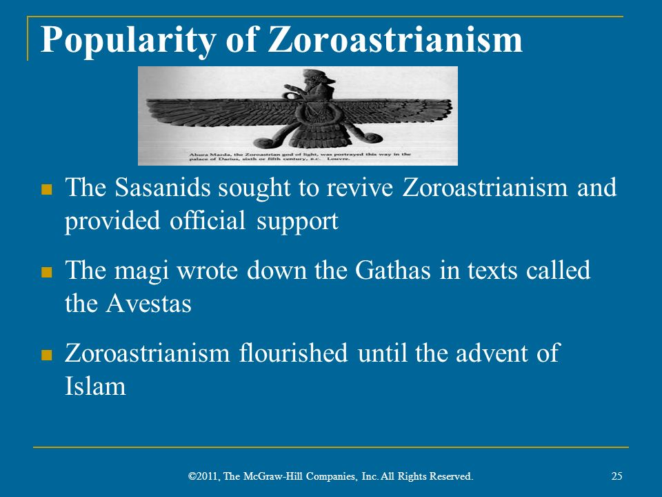 Popularity of Zoroastrianism