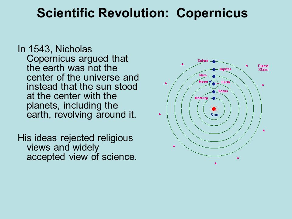 Scientific Revolution: Copernicus