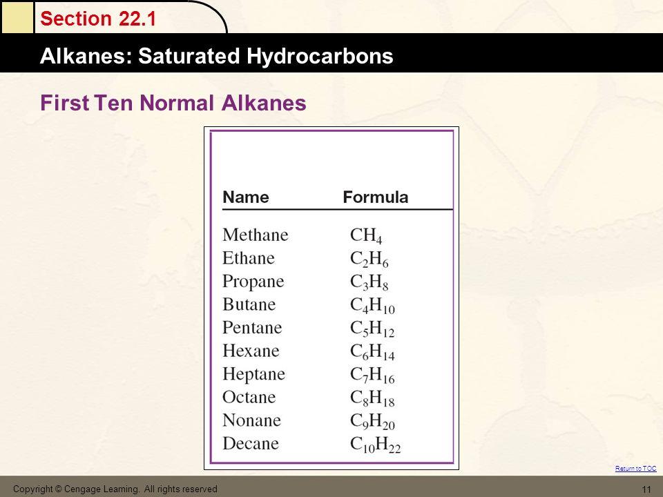 First Ten Normal Alkanes