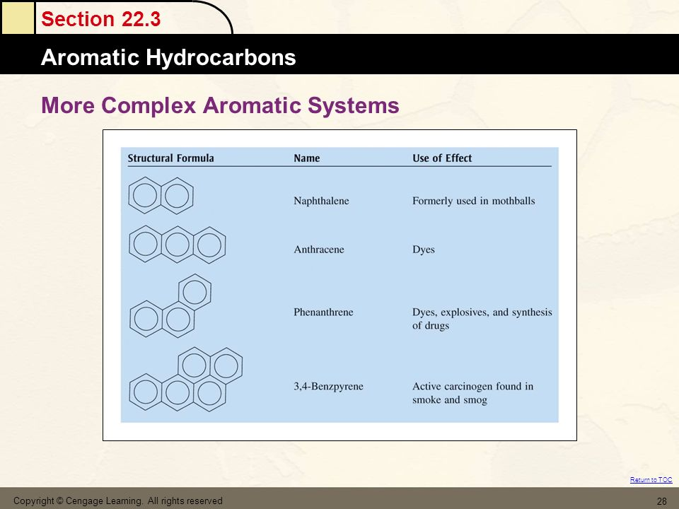 More Complex Aromatic Systems
