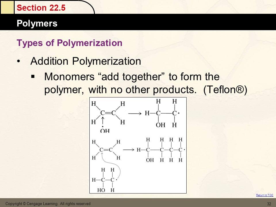 Types of Polymerization