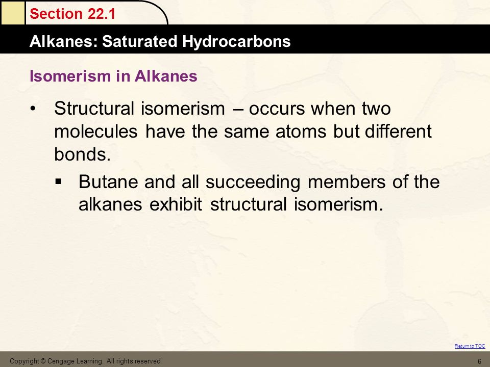 Isomerism in Alkanes Structural isomerism – occurs when two molecules have the same atoms but different bonds.
