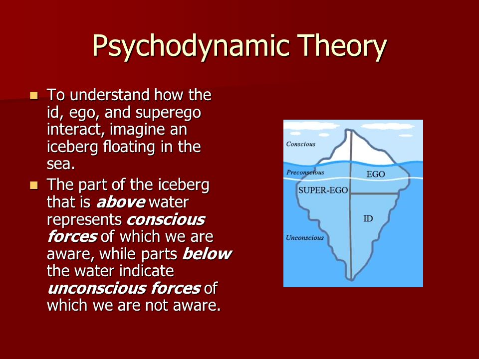 Psychodynamic Theory To understand how the id, ego, and superego interact, imagine an iceberg floating in the sea.