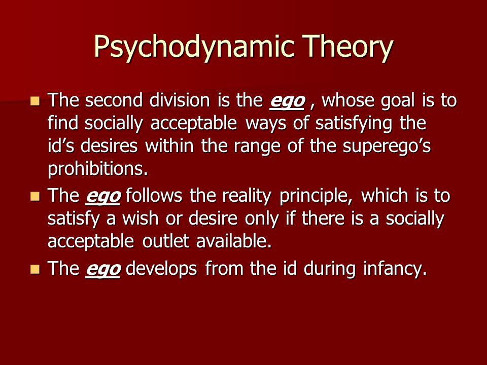 Psychodynamic Theory