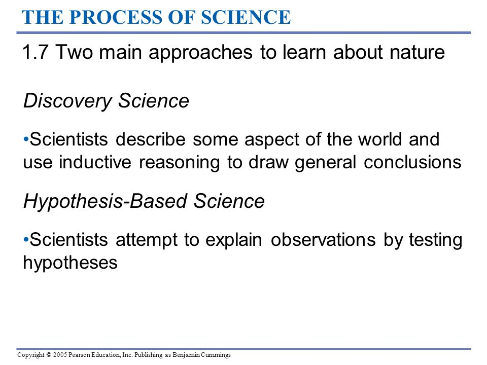 1.7 Two main approaches to learn about nature