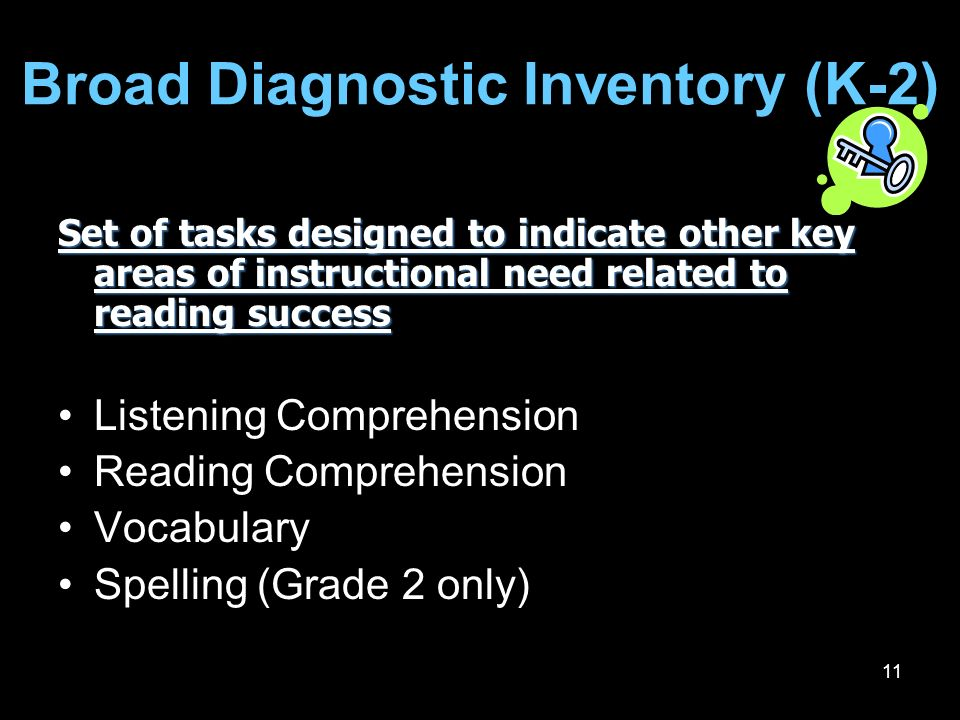 Broad Diagnostic Inventory (K-2)
