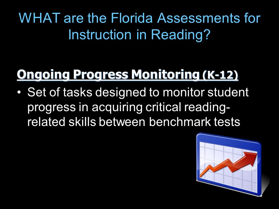 WHAT are the Florida Assessments for Instruction in Reading