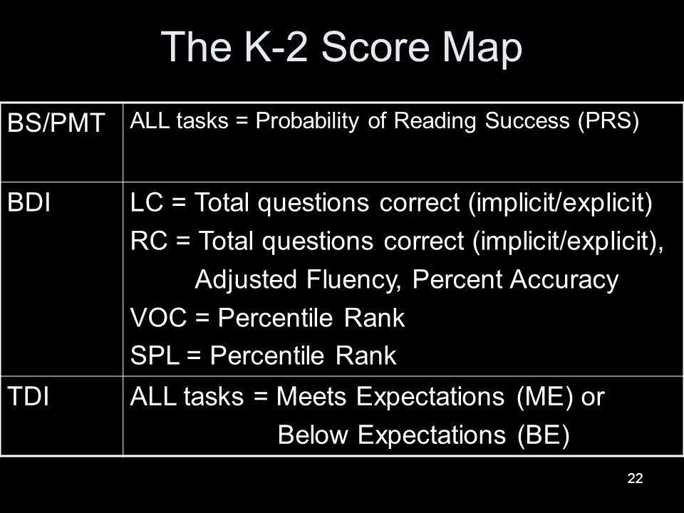 The K-2 Score Map BS/PMT BDI