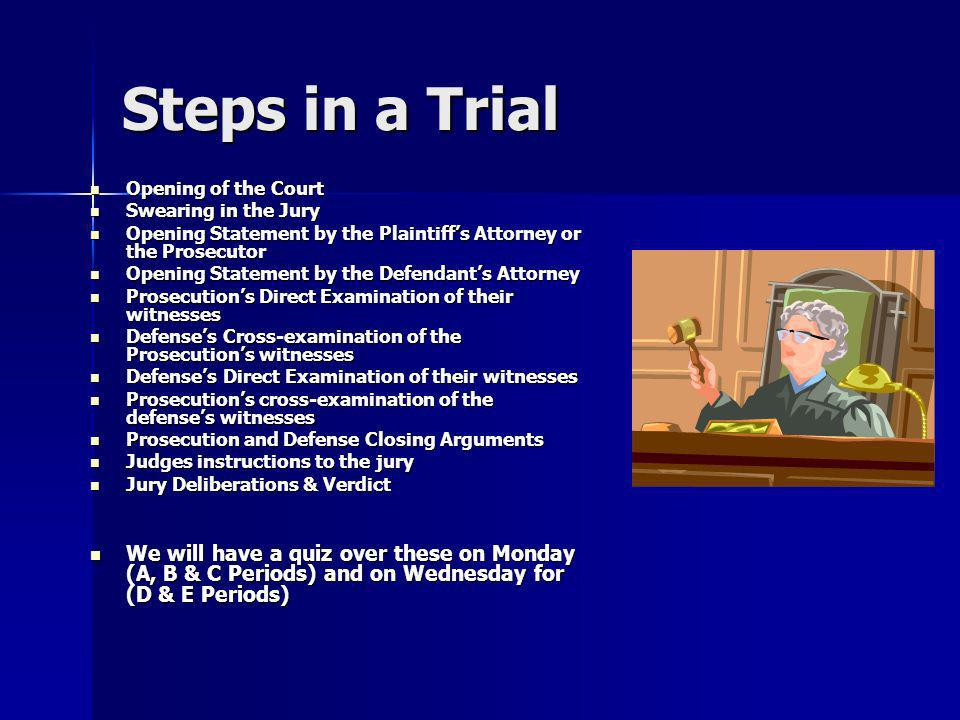 Steps in a Trial Opening of the Court. Swearing in the Jury. Opening Statement by the Plaintiff's Attorney or the Prosecutor.