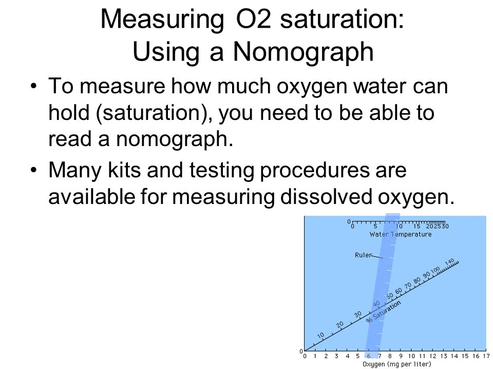 Measuring O2 saturation: Using a Nomograph