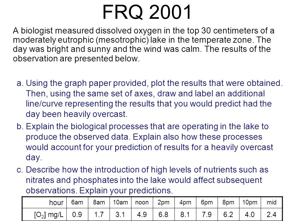 FRQ 2001