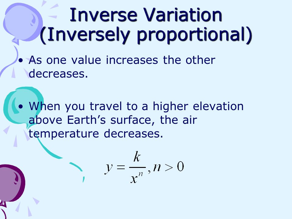 Inverse Variation (Inversely proportional)