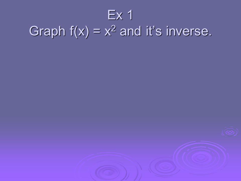 Ex 1 Graph f(x) = x2 and it's inverse.