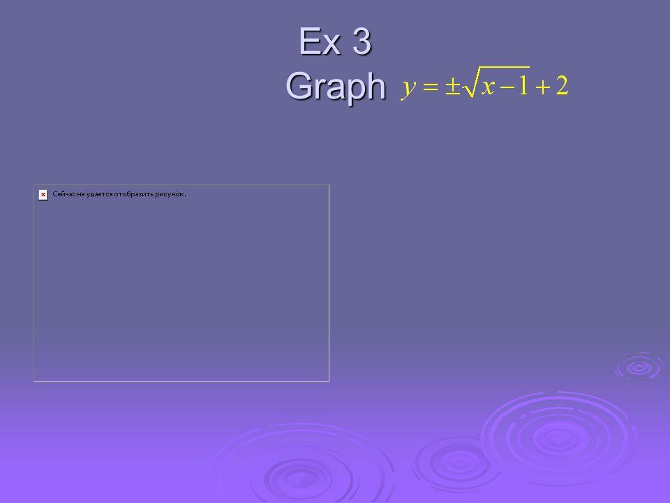 Ex 3 Graph