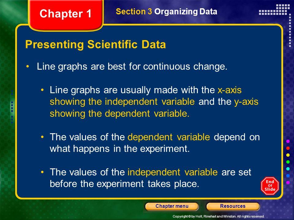 Presenting Scientific Data