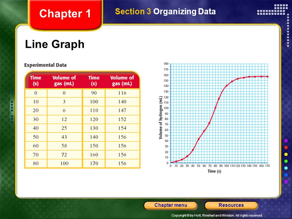 Chapter 1 Section 3 Organizing Data Line Graph