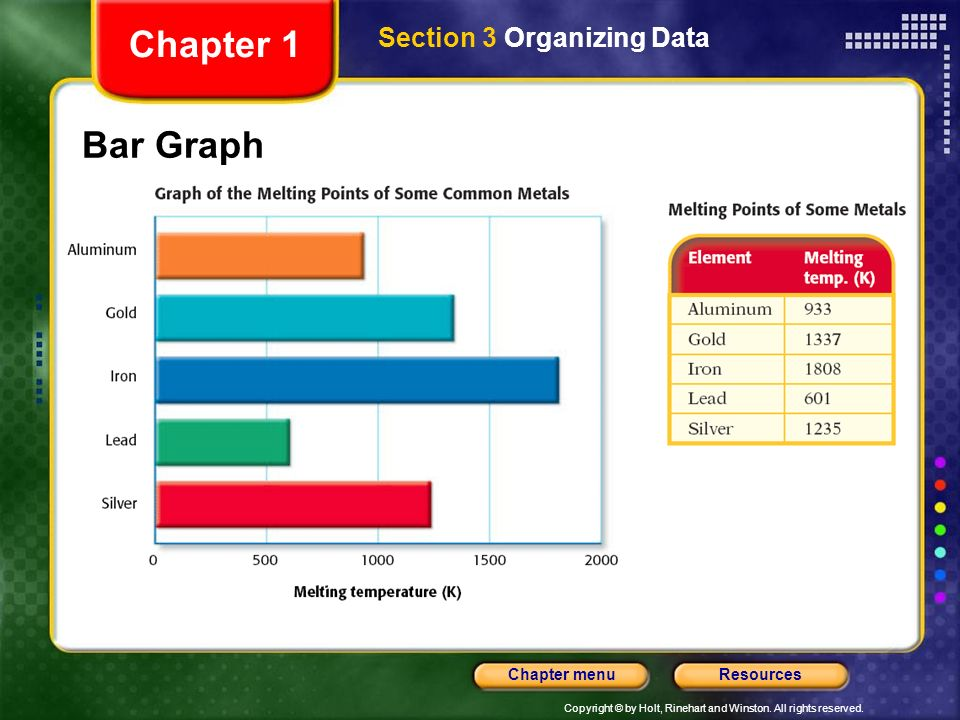 Chapter 1 Section 3 Organizing Data Bar Graph