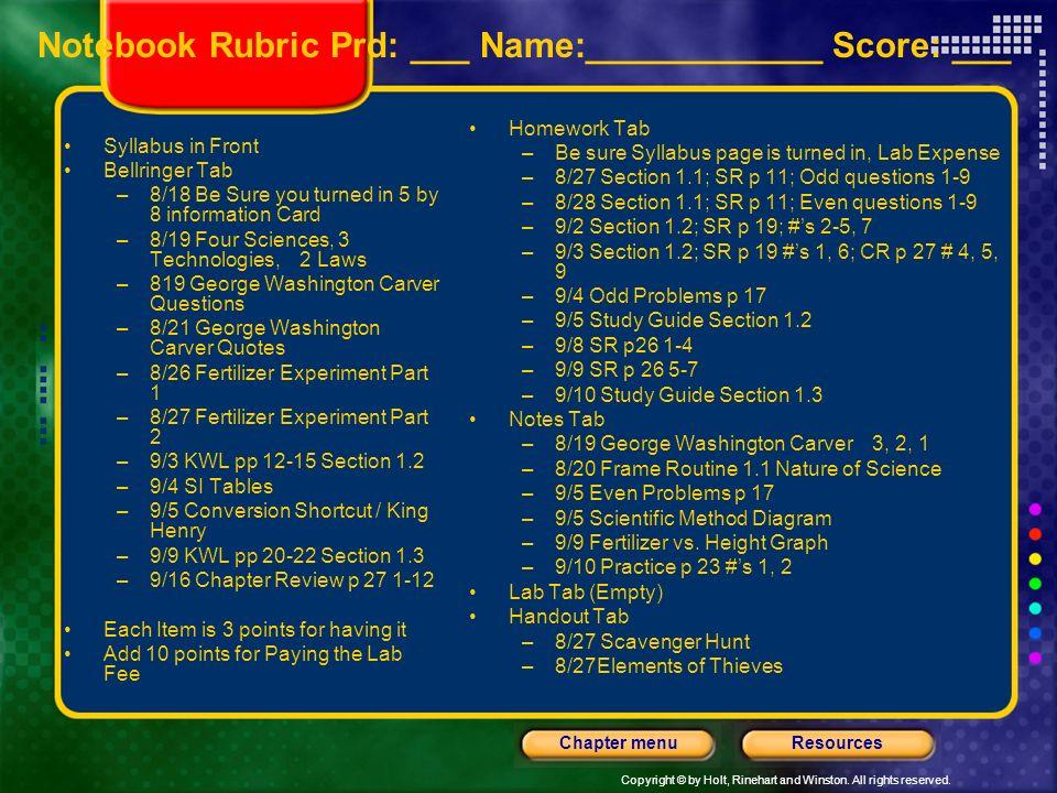 Notebook Rubric Prd: ___ Name:____________ Score: ___
