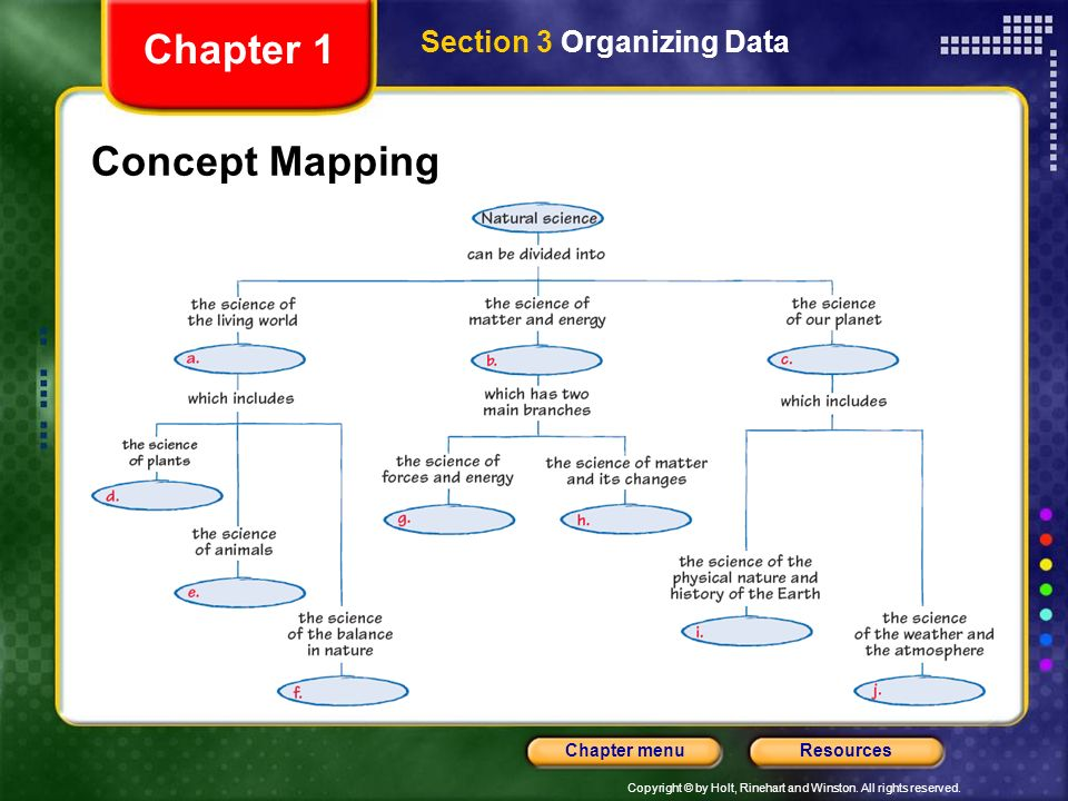 Chapter 1 Section 3 Organizing Data Concept Mapping