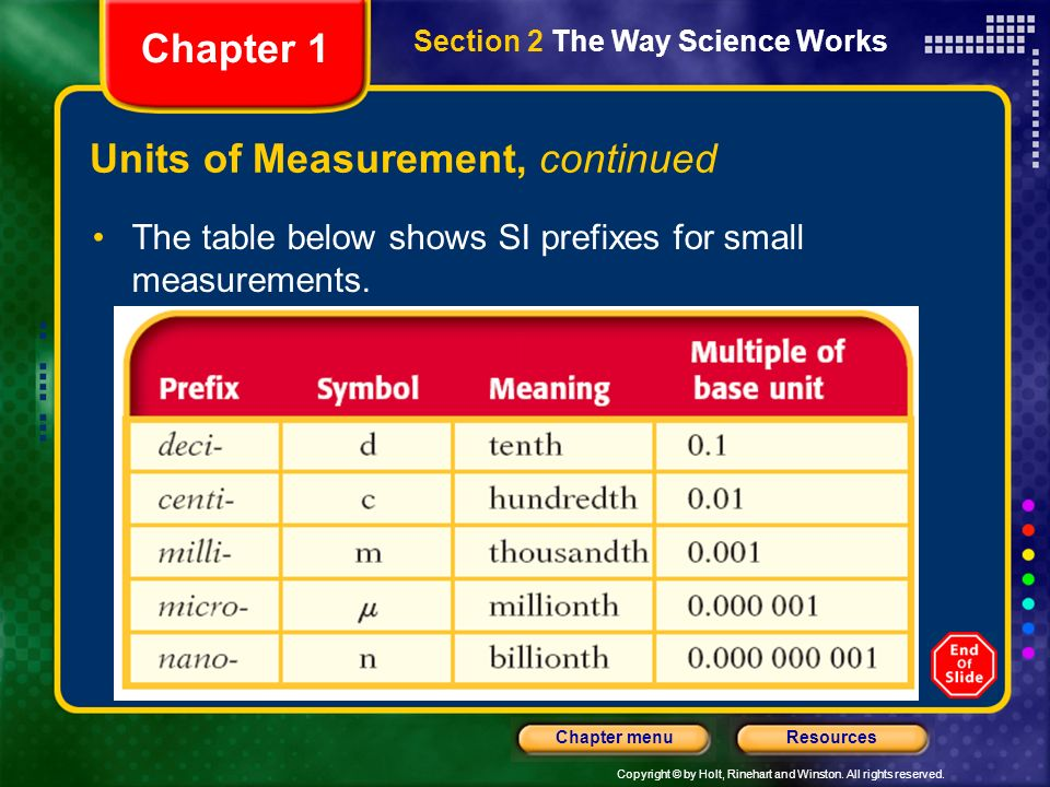 Units of Measurement, continued