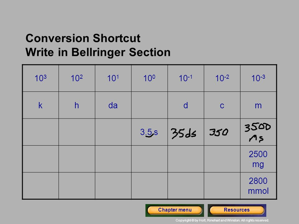 Conversion Shortcut Write in Bellringer Section
