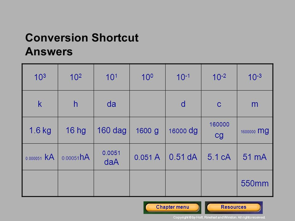 Conversion Shortcut Answers
