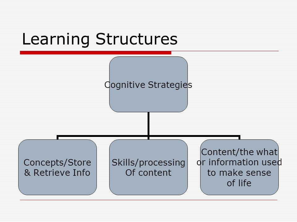 Learning Structures