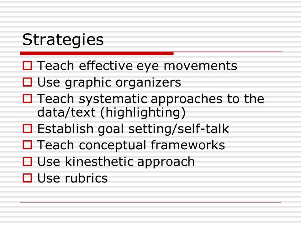 Strategies Teach effective eye movements Use graphic organizers