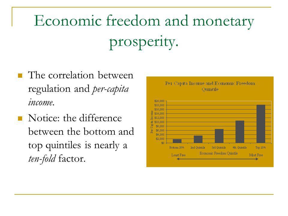 Economic freedom and monetary prosperity.