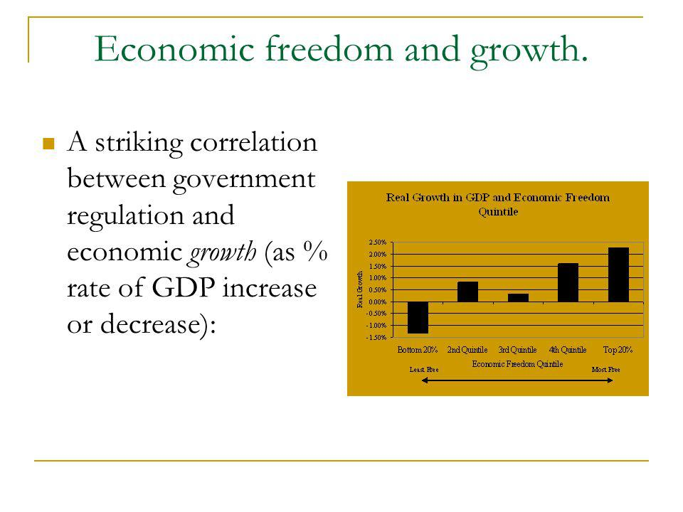 Economic freedom and growth.