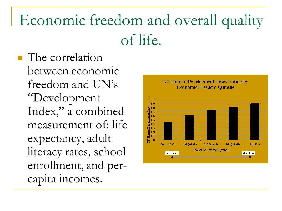 Economic freedom and overall quality of life.