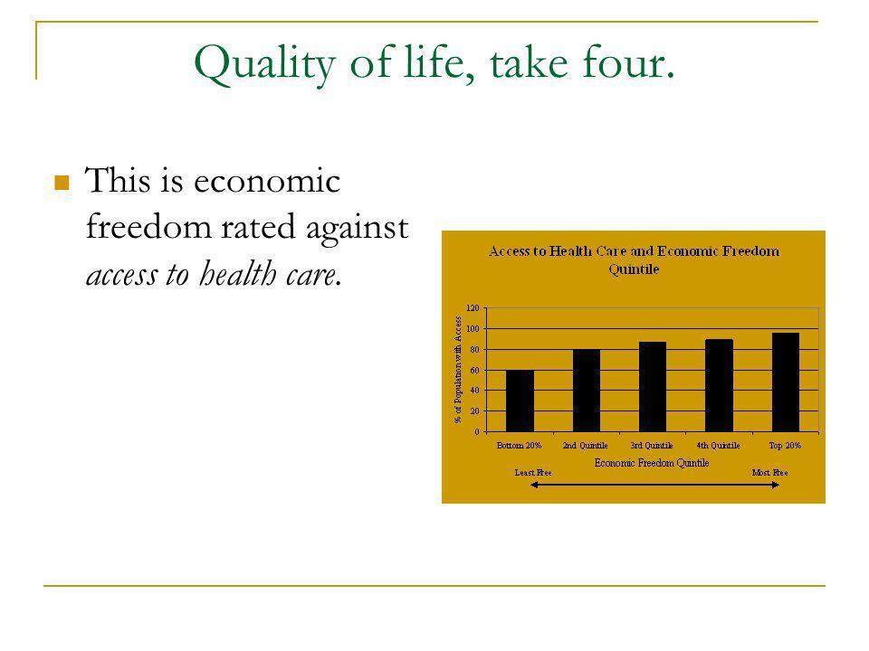 Quality of life, take four.
